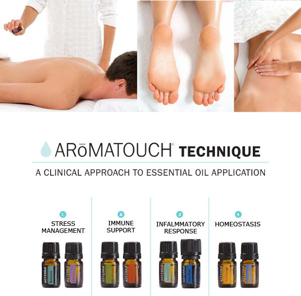 aroma touch image